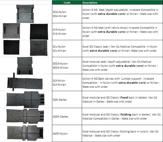 Action Excel Amp Invacare Compatible Throws Amp Seats Devon